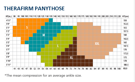 Therafirm Medical Socks & Hosiery 10-15 mmHg Pantyhose