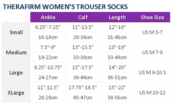 Therafirm Socks & Hosiery for Hospitality 15-20 mmHg Womens Trouser Sock